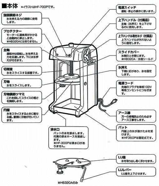 5分で解る電動かき氷機の使い方写真図解で説明かき氷機レンタル専門店